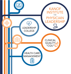 KIPL Physician Leadership Development Programs Now Accepting Applications